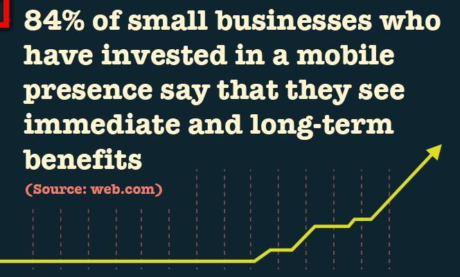 small-business-mobile-marketing-stat