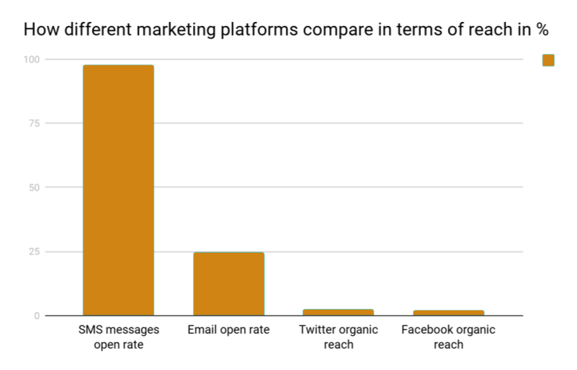 marketing-platforms-comparison-chart
